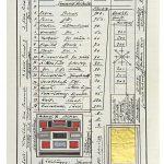 Franz Sch. (1898–1977), Maschinenzeichner/machine designer: «Grösste internationale SelbstSicherheit», Tusche, farbige Tusche, Goldfolie auf Aktenblatt / (Greatest International Self-Assurance), ink, colored ink, gold foil on file paper, 41,3 x 36 cm, 5. September 1948, Sammlung Münsterlingen, Inv. Nr. 156 recto, StATG 9'10, 5.4./10116/2