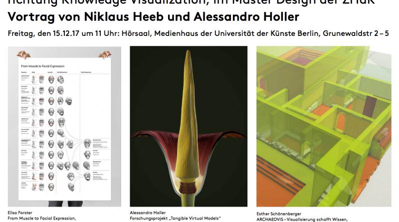 Erkenntnis-Visualisierung zu Besuch in Berlin